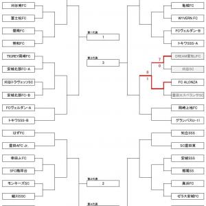 第19回 JA全農杯全国小学生選抜サッカー大会2020 IN西三河【第1・2回戦】