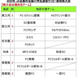 第19回 JA全農杯全国小学生選抜サッカー2020 愛知県大会【組合せ】