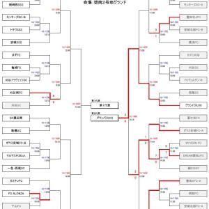 2020年度 第2回 OKAYA CUP 愛知県ユースU-10サッカー西三河地区大会【結果】