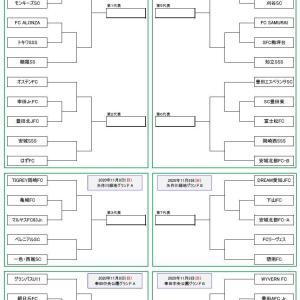 第6回 明治安田生命カップ2020 U-11新人サッカー西三河地区大会【組合せ】