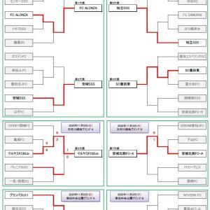第6回 明治安田生命カップ2020 U-11新人サッカー西三河地区大会【結果】