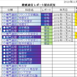 レポート提出状況(2019/11/20)