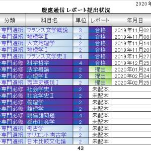 レポート提出状況(2020/02/26)