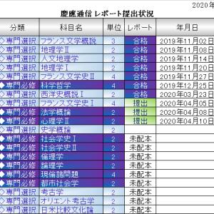 レポート提出状況(2020/04/08)
