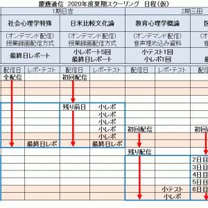 【夏スク】夏スクタイムスケジュールを作ってみました