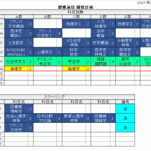 【履修計画】科目試験(代替レポ)が終わったら恒例の履修計画検討