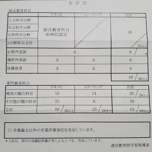 成績証明書とGPA計算書と事務局による単位確認の書類が届きました