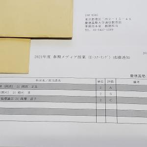 2021年7月科目試験の成績通知が届きました