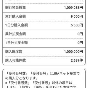 ★12月14日&15日結果【PAT照会画像付き】