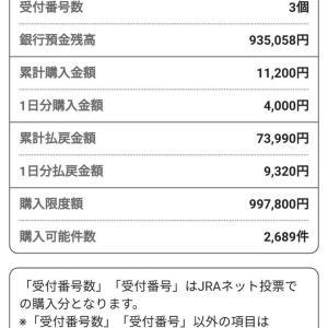 ★3月20日・21日・22日結果【PAT照会画像付】