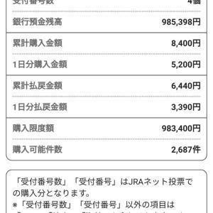★5月2日・3日結果【PAT照会画像付】