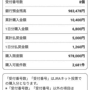 ★5月16日・17日結果【PAT照会画像付】