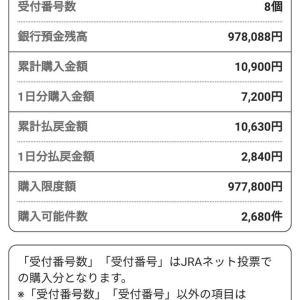 ★5月30日・31日結果【PAT照会画像付】