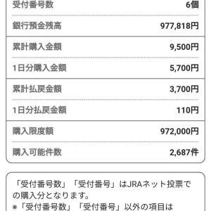 ★6月6日・7日結果【PAT照会画像付】