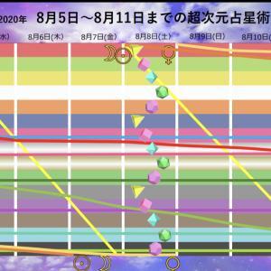 週間 超次元占星術 8月5日(水)〜8月11日(火)