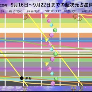 週間 超次元占星術 9月16日(水)〜9月22日(火)
