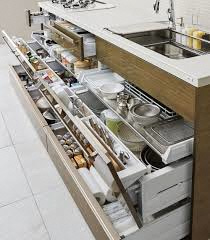 キッチンはどこのメーカーにするか