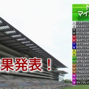 【4週連続で馬券勝負・第一弾】第25回N H Kマイルカップ[G1]の結果発表!