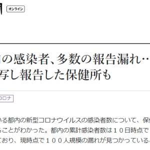 ◆コロナで見えた日本の闇、都の陽性率発表とは