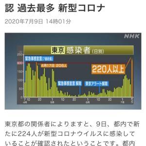 ◆大変な事になった都内感染者過去最大224人!