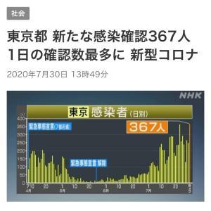 ◆都内感染今日は460人越え、都医師会会長も怒り爆破