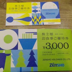 ゼンショーホールディングス(7550)株主優待 お食事券(優待品+配当金1.61%)