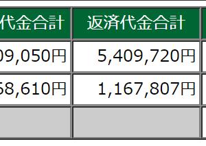 【デイトレ】1/14~1/17成績+1,473円!
