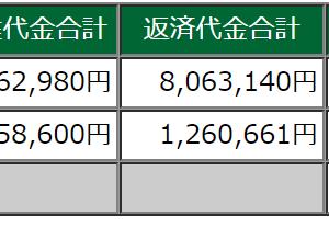 【デイトレ】午前中成績-1,901円!マイナスだけど今日は午後もトレードしたい!