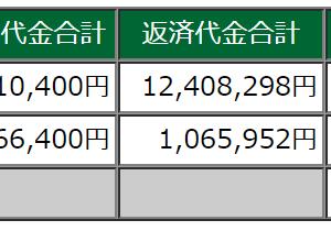 【デイトレ】1/29成績-1,654円。。。下げすぎた株は戻ってくる。。。ですね