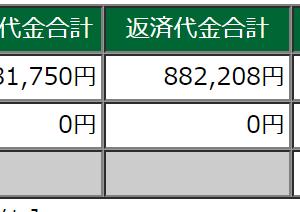 【デイトレ】2/20前場成績+458円なり~。。。今日はまだ終わってません><