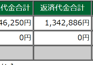 【デイトレ】2/20後場成績-3,364円となりました~