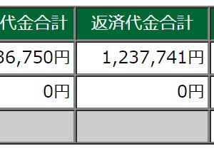 【デイトレ】2/21成績+991円なり~。昨日の負けは取り返そう!とか思わないようにがんばりました