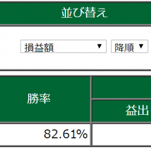 【デイトレ】2月成績+4,681円なり~。月成績プラスは初めてだ~!!!お小遣い程度にはなりました♪