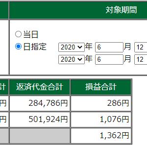 【デイトレ】6/12成績。勝つことがすべてだ~!!!