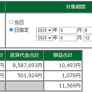 【デイトレ】6/8~6/12週間成績。勝ち!