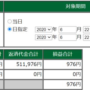 【デイトレ】6/22成績。1時間で1000円もらえたと思えばいいのかな。。。