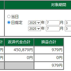 【デイトレ】7/3成績。微益でも負けなければ!と思うしかないです( ´∀` )