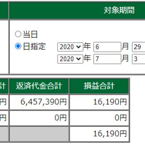 【デイトレ】6/29~7/3週間成績。+16,000円で満足です!