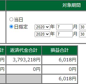 【デイトレ】7/30成績。利確は正義です!!!