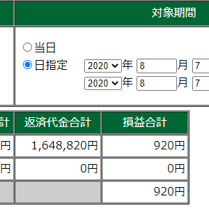 【デイトレ】8/7成績。ロスカット成功♪