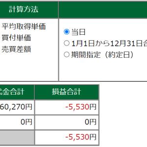 【デイトレ】6/17成績 負け!コツコツどかーん!!!