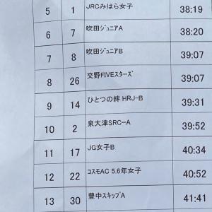 豊中少年少女駅伝2020‼️