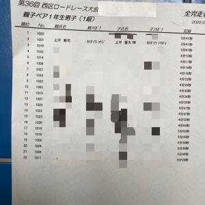 神戸西区ロードレース‼️