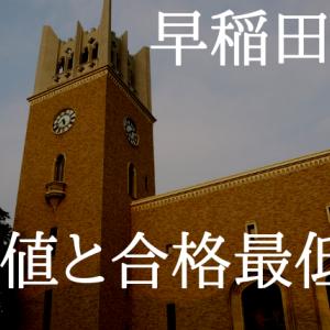 【2019年度】早稲田大学の偏差値と合格最低点を学部別で徹底調査!