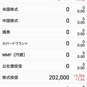 株式などの資産額は707100円になりました。