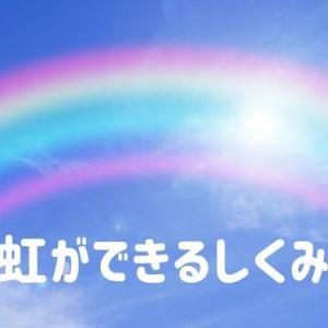 【小学生向け】なぜ?虹ができる仕組みをわかりやすく説明した動画