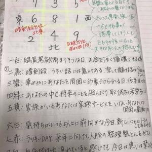 ★おやすみ前のノートから  11月15日(金)チャンスをつかむ人、つかめない人★
