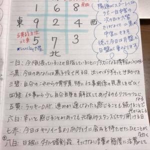 ★おやすみ前のノートから  11月24日(日)アクセル踏みすぎてないかな? ★