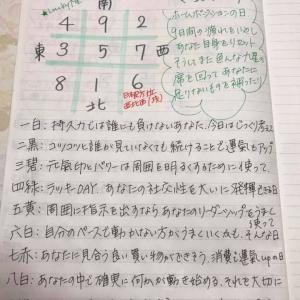 ★おやすみ前のノートから  11月27日(水)自分リセットデー ★