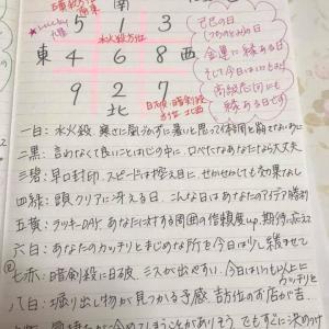 ★おやすみ前のノートから  11月28日(木)己巳の日、金運に縁ある日 ★